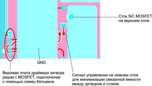 Трассировка PCB для скоростного SiC MOSFET