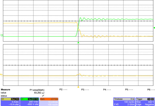 Выключение C2M0080120 на частоте 100 кГц (100 нс/дел.)