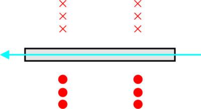 Прямоугольный проводник (вид сбоку)