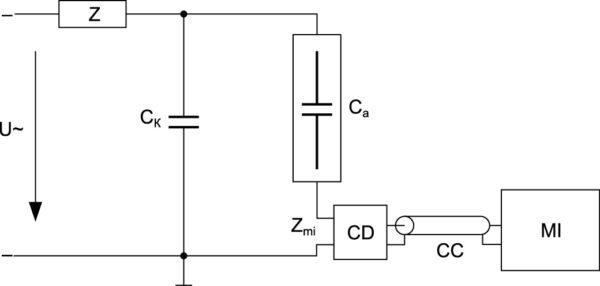 Функциональная схема измерительной установки