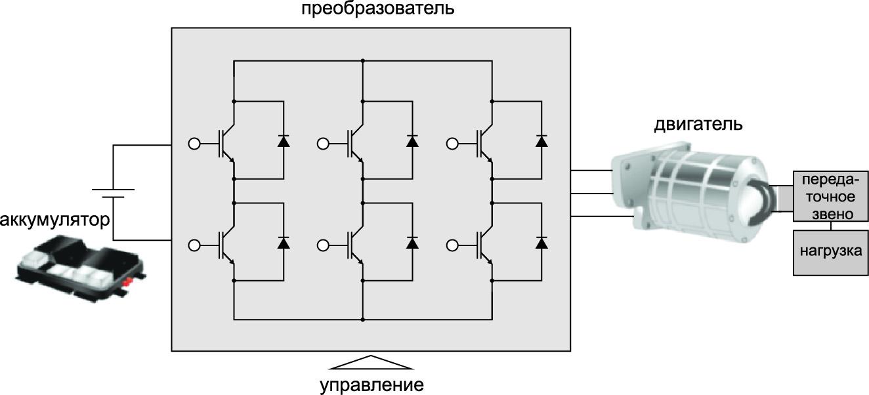Упрощенная система тягового преобразователя электромобиля (EV)