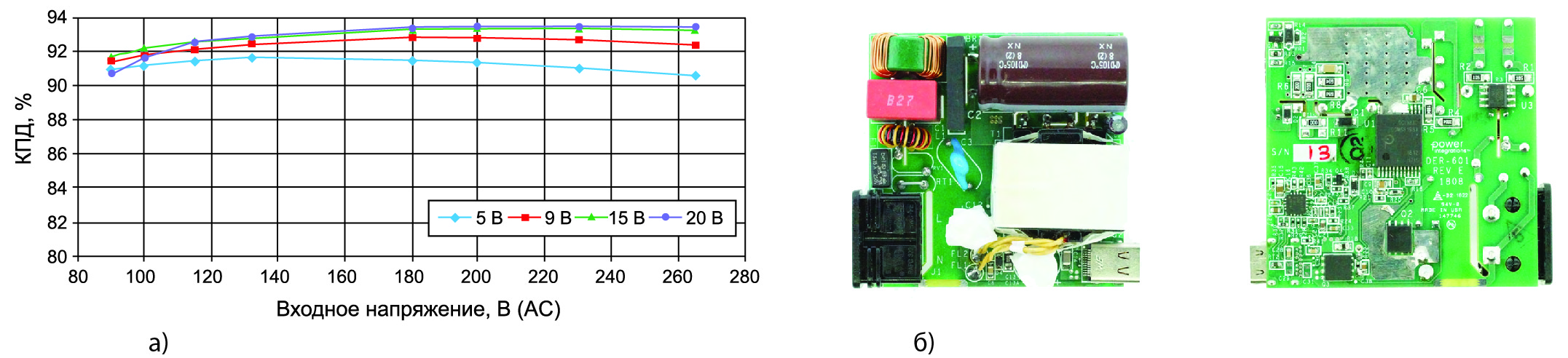 DER-601 — зарядное USB-PD устройство широкого диапазона мощности до 60 Вт, выполненное на базе контроллера InnoSwitch3-CP INN3279C-H215