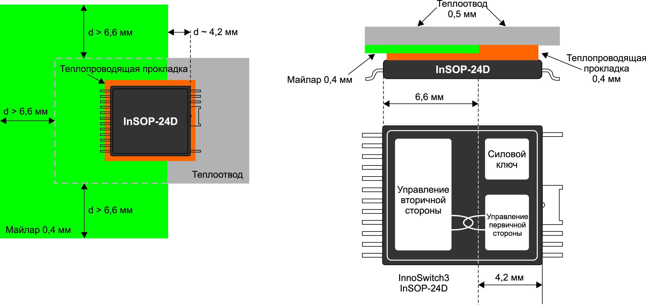 Упрощенная схема крепления распределителя тепла к корпусу InSOP-24D