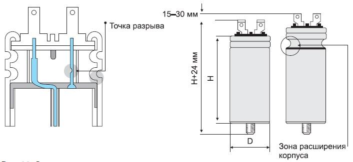 Схема работы устройства защиты отизбыточного давления