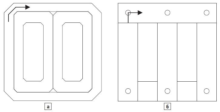 Сопоставление обычной прямоугольной конструкции (а) с конструкцией RET