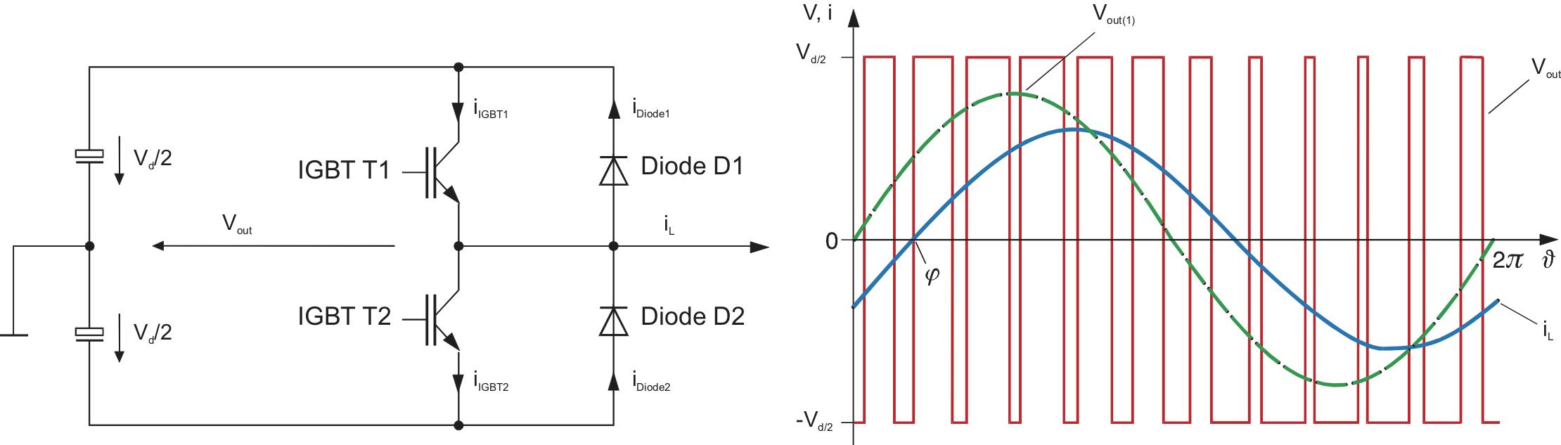 Базовая схема стойки инвертора с IGBT и оппозитными диодами, эпюры токов и напряжений