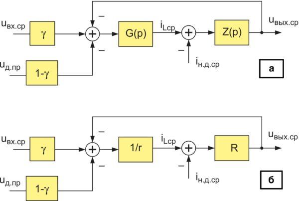 Усредненная нелинейная структурная модель понижающего ППН и структурная модель для установившегося режима