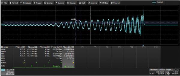 Осциллограмма сложного переходного процесса и таблица автоматических измерений и их статистики