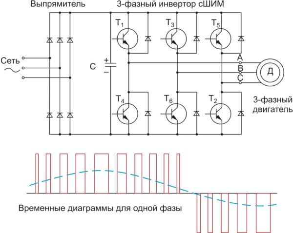 Упрощенная схема питания трехфазного двигателя от трехфазной сети
