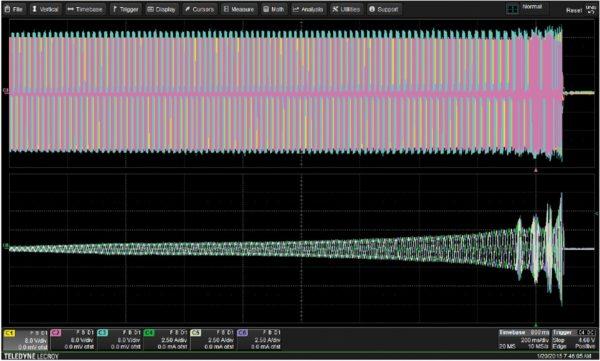 Осциллограммы переходных процессов с шести аналоговых каналов осциллографа
