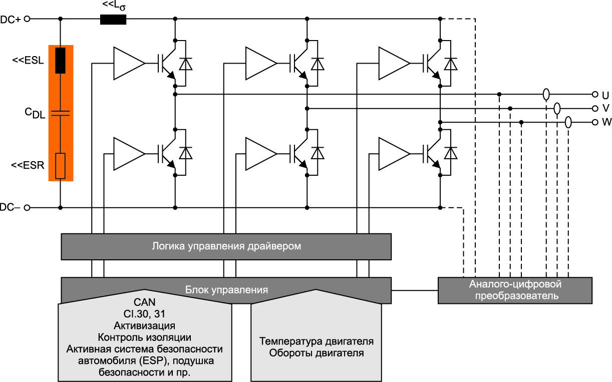 Блок-схема инвертора компании Scienlab с использованием конденсаторов CeraLink