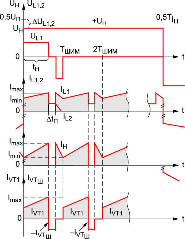 Фрагменты временных диаграмм токов и напряжений в схеме на рис. 3б