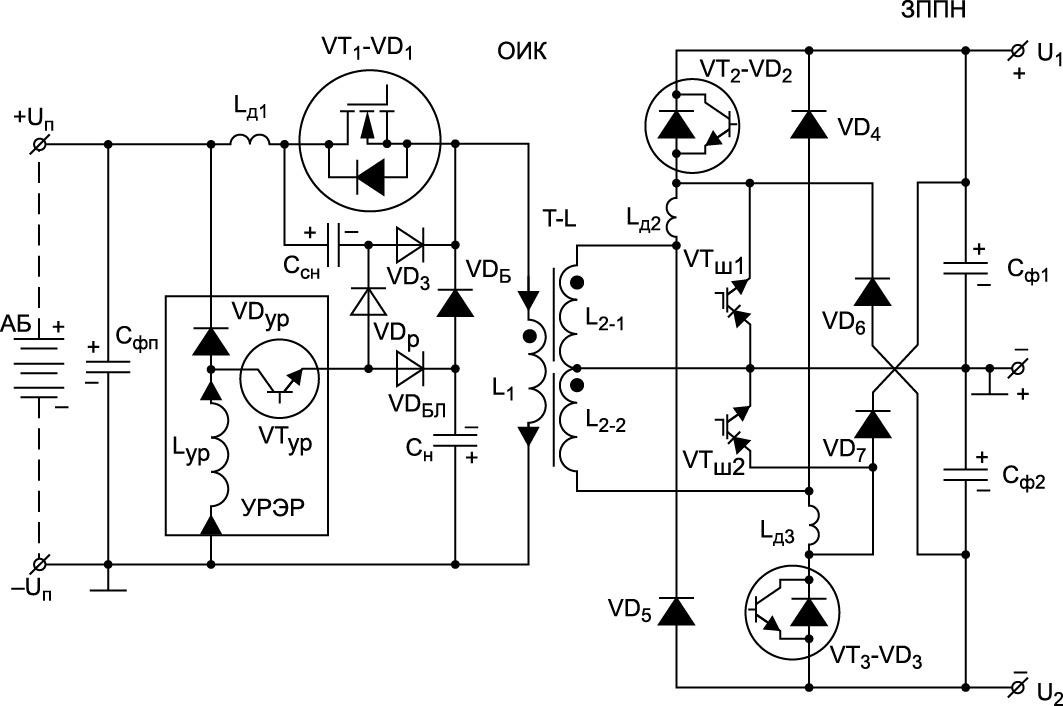 Силовая схема резервно-аккумуляторного ИБП для СЭС с ЗППН (униполярным или дифференциальным) на базе обратимого импульсного конвертора (ОИК) с прямо-/обратноходовым трансреактором (Т–L), узлом рекуперации энергии рассеяния (УРЭР) и нерассеивающим демпферно-снабберным узлом (LД–Ссн).Рис. 1. Силовая схема резервно-аккумуляторного ИБП для СЭС с ЗППН (униполярным или дифференциальным) на базе обратимого импульсного конвертора (ОИК) с прямо-/обратноходовым трансреактором (Т–L), узлом рекуперации энергии рассеяния (УРЭР) и нерассеивающим демпферно-снабберным узлом (LД–Ссн).