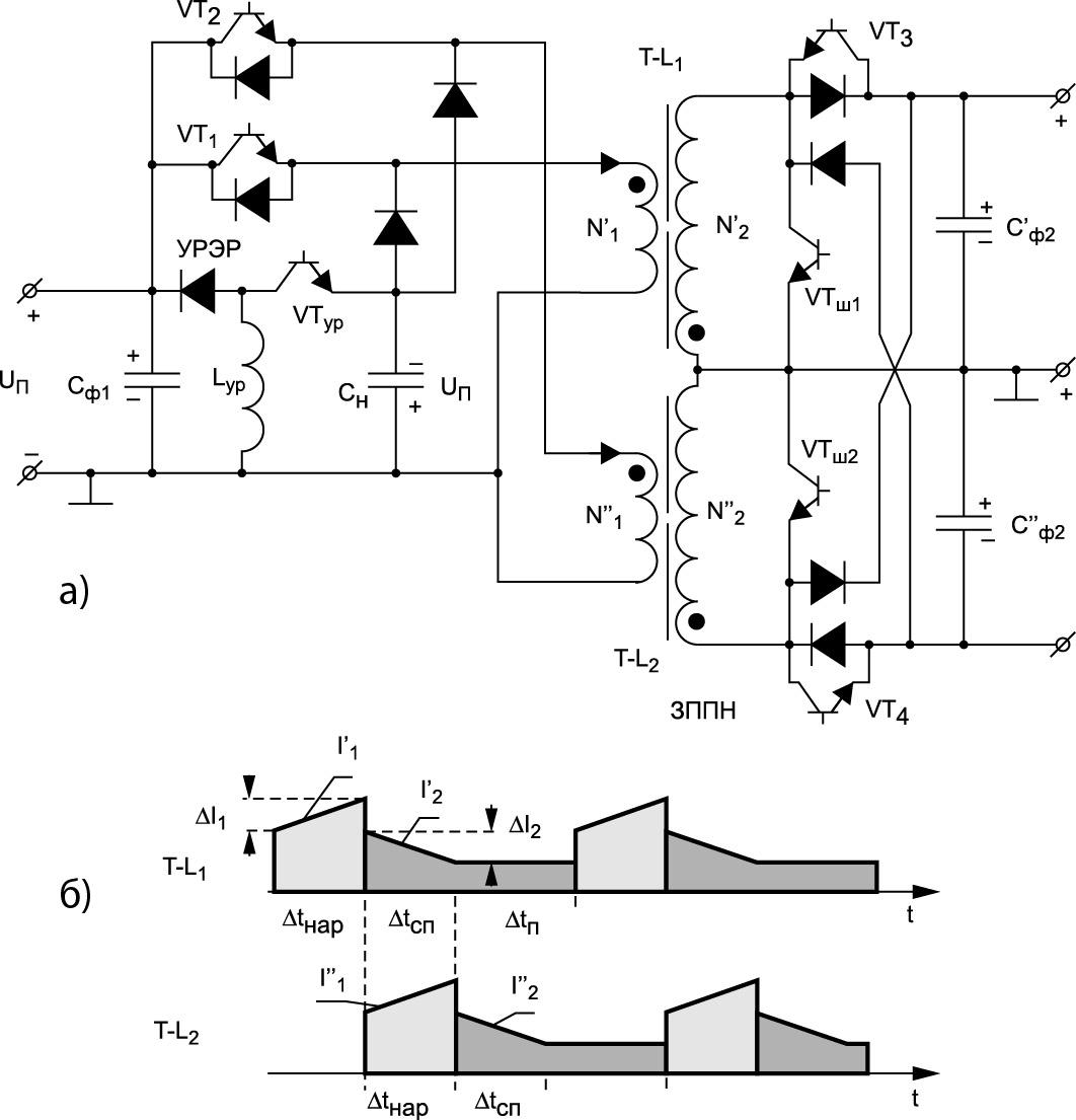 Силовая схема ИБП для дифференциального ЗППН на базе двухтактного обратноходового обратимого импульсного конвертора (ОИК) с двумя трансреакторами (Т–L1,2) и общим узлом рекуперации энергии рассеяния (УРЭР)