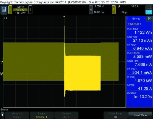 Снимок экрана анализатора мощности Keysight IntegraVision, показывающий сигнал переменного напряжения (неяркая желтая развертка) и переменный ток (яркая желтая развертка), потребляемый дренажным насосом. Справа в синем прямоугольнике приведены измеренные значения мощности, тока и суммарной энергии, потребляемой насосом в течение 6 с рабочего цикла