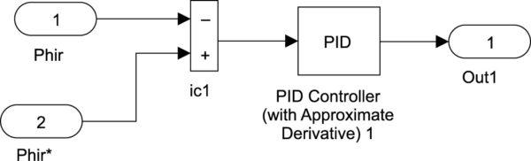 Модель блока Prip Controller
