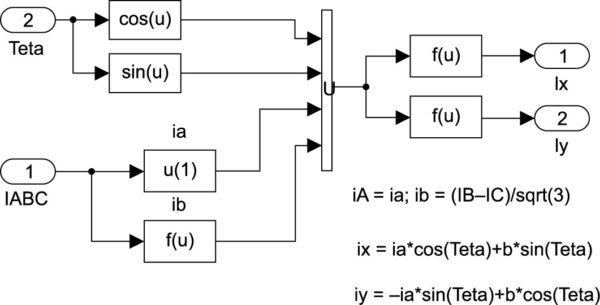 Модель блока ABC to XY conversion
