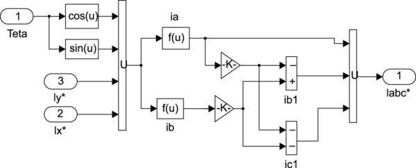Модель блока XY to ABC conversion