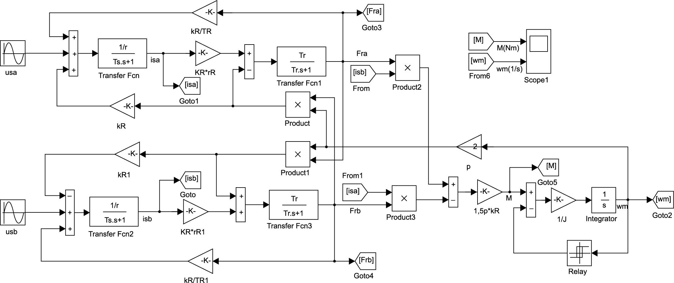 Модель АКЗ с АИН в неподвижной (естественной) системе координат