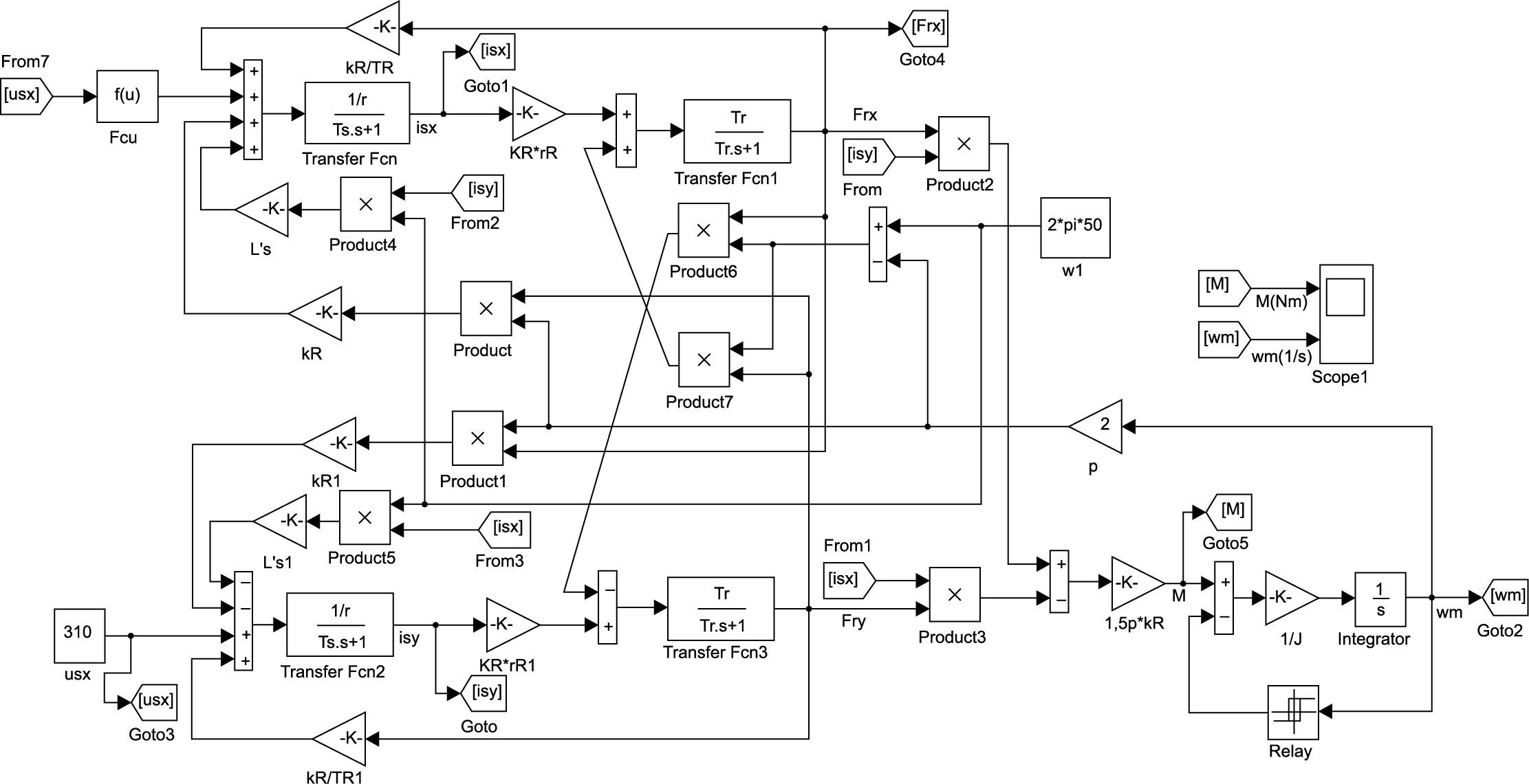 Модель АКЗ с АИН во вращающейся системе координат