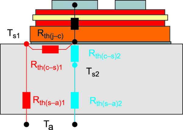 Составляющие расчетных значений тепловых сопротивлений модуля с базовой платой