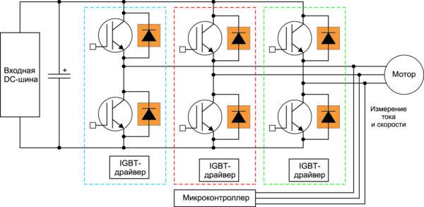 Пример применения SiC-диодов совместно с мощными IGBT-транзисторами