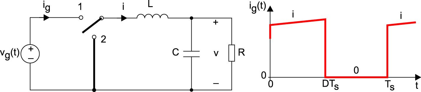 Упрощенная силовая схема понижающего конвертера и форма входного тока