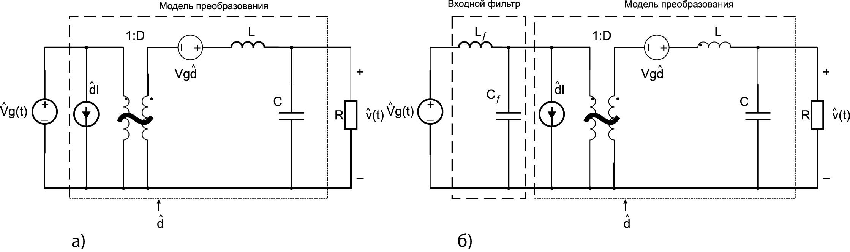 Малосигнальная модель силовой схемы