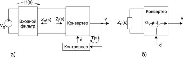 Блок-схема ИППН с входным фильтром