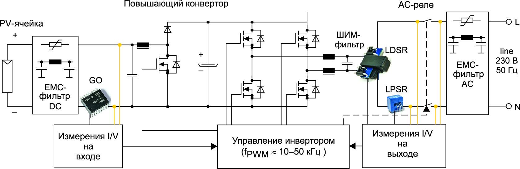Инвертор для фотоэлектрической установки