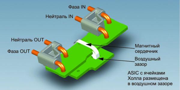 Датчик LDSR с планарными первичными проводниками и магнитным сердечником