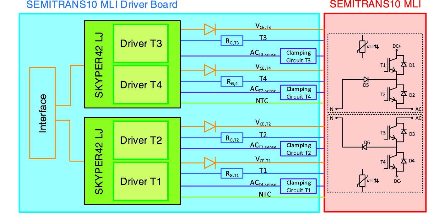 Блок-схема фазной стойки «разделенного» 3L-инвертора на базе модулей SEMITRANS10 MLI