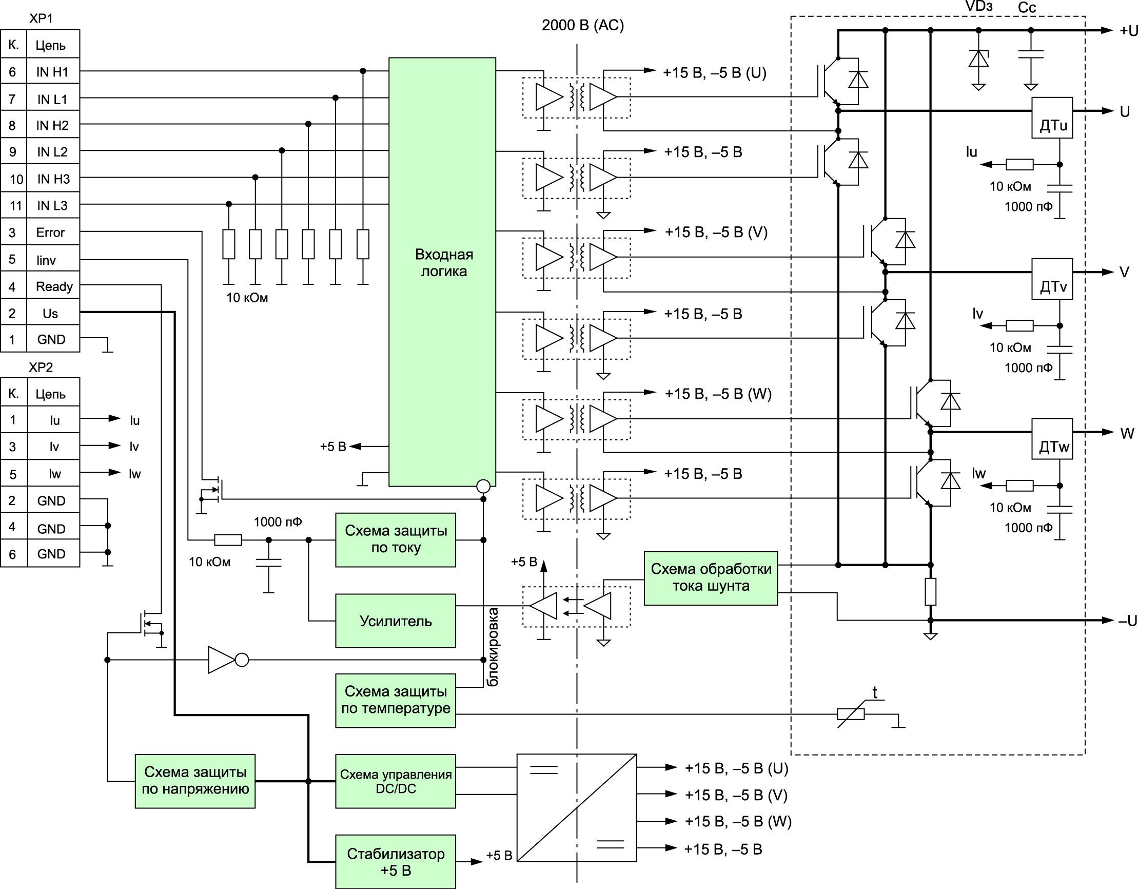 Структурная схема М32 (конструктив ДМ)