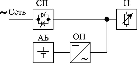 Структурная схема ИБП с ОП