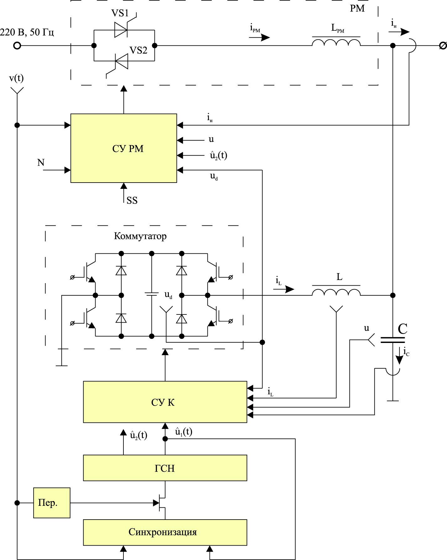 Структурная схема ИБП с РМ