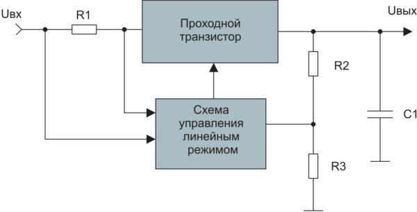 Типовая схема линейного регулятора