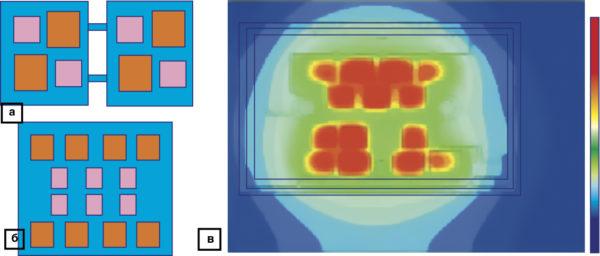 а) Топология расположения чипов на DCB-подложке 300-А модуля (2×IGBT и 2×FWD, Inom = 150 A); б) топология расположения чипов на DCB-подложке MiniSKiiP Dual (4×IGBT и 3×FWD, Inom = 75 A); в) распределение тепла по подложке модуля MiniSKiiP Dual (300 А/1200 В) на радиаторе с воздушным охлаждением (моделирование методом конечных элементов)