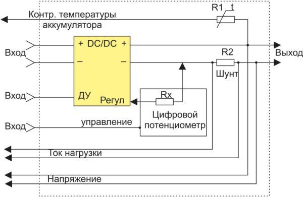 Структурная схема унифицированного ЗБМ