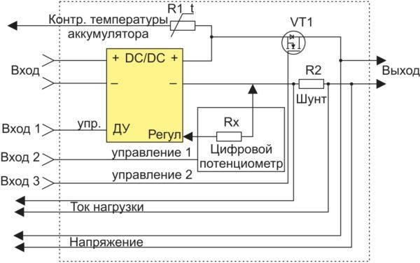 Структурная схема унифицированного ЗБМ с блокировкой по выходу