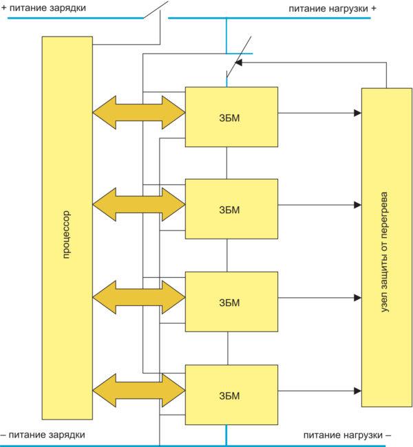 Структурная схема зарядного устройства