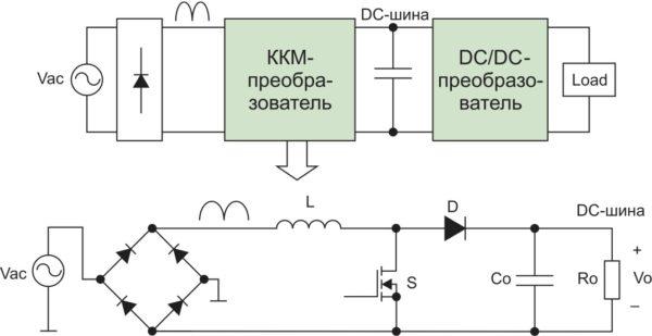 Структурные схемы ККМ-преобразователя