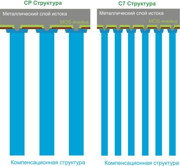 Структуры кристаллов