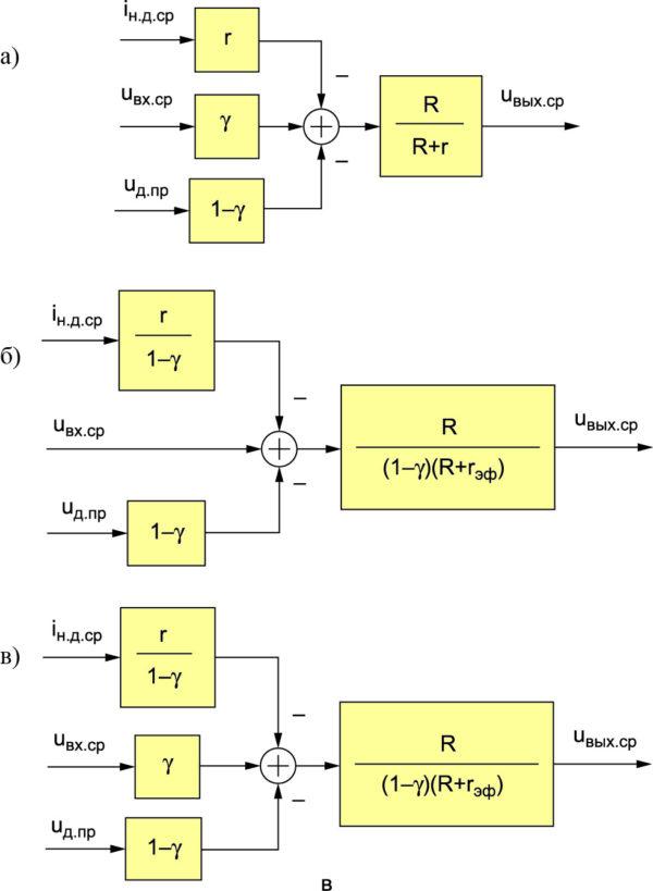Усредненные структурные модели для установившегося режима непрерывного тока, преобразованные для определения среднего значения выходного напряжения ППН