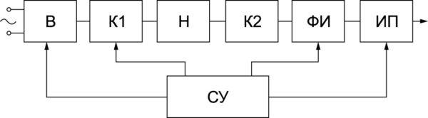 Структурная схема формирователя импульсов тока