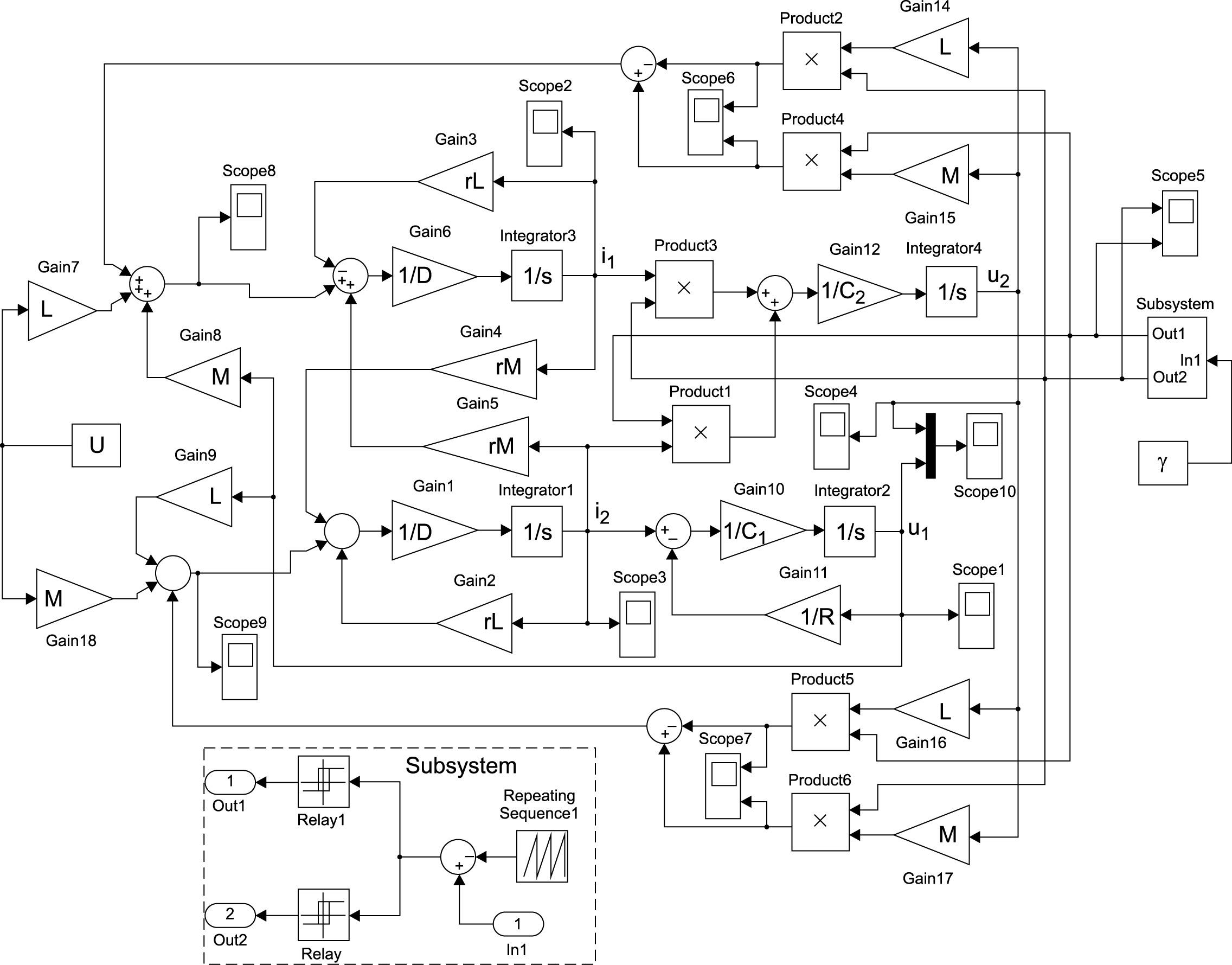 Математическая модель преобразователя Чука в системе MATLAB + Simulink