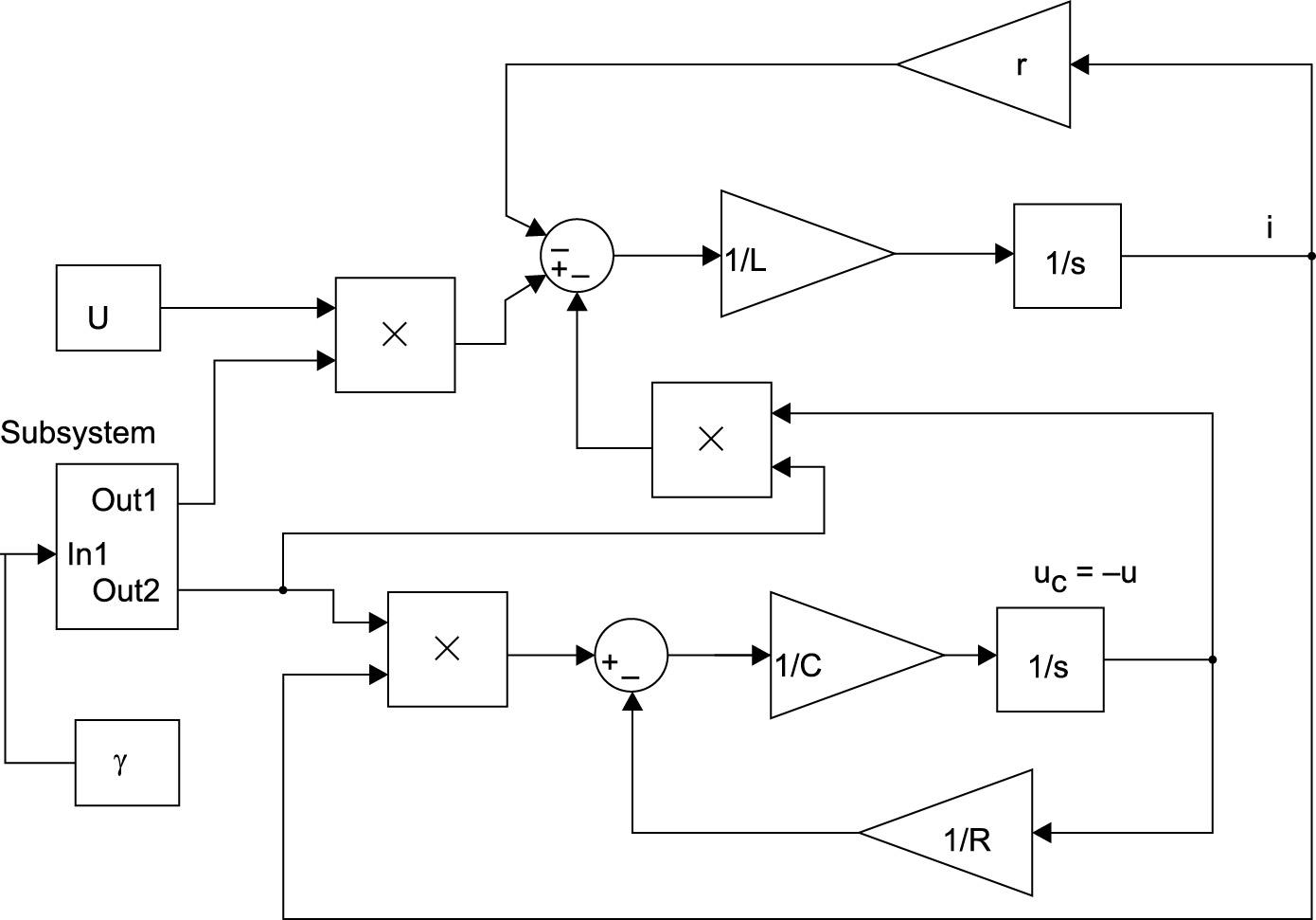 Математическая модель инвертирующего преобразователя в системе MATLAB + Simulink