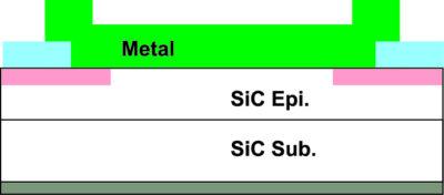 Структура SiC-SBD второго поколения