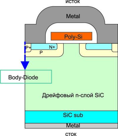 ROHM SiC-MOSFET второго поколения имеют планарную структуру