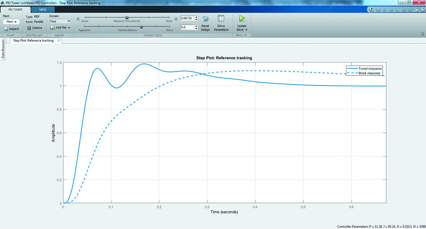Окно настройки параметров ПИД-регулятора