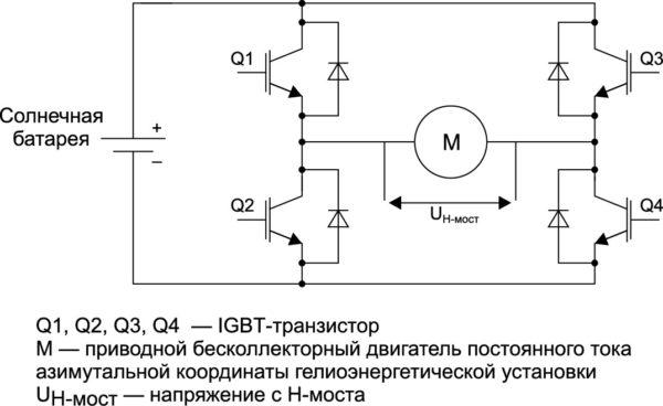 H-мостовая схема с IGBT